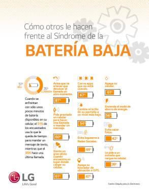LG Sindrome_BateriaBaja_4